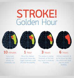 stroke golden hour infographic logo icon vector image