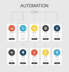 Automation infographic 10 steps ui design vector