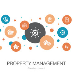 Property management trendy circle template with vector