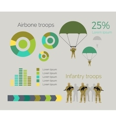 Airborne and infantry troops infographics vector
