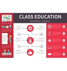 Class education infographic flat vector