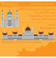 Hungarian City sights in Budapest Hungary vector image