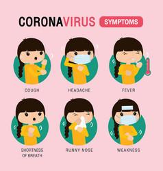 Corona virus 2019 symptoms prevention vector