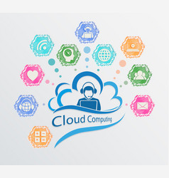 computer cloud sign vector image
