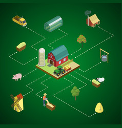Natural farming isometric 3d infographics vector