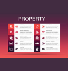 Property infographic 10 option templateproperty vector
