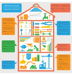 House repair infographic set elements vector image vector image