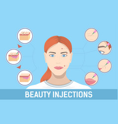 Colourful medical cosmetic procedures vector