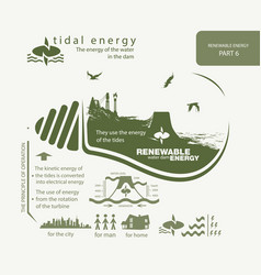 infographics renewable source of tidal energy vector image
