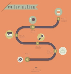 Infographic coffeeMaking vector image