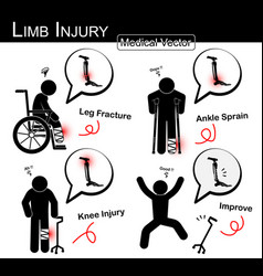 Set of limb injury vector