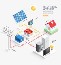 Solar energy equipment system vector