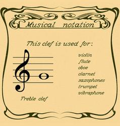 Treble clef using vector