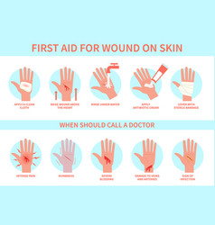 first aid for wound on skin damage vector image