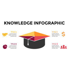 Graduate cap infographic education diagram vector