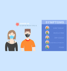 information poster about coronavirus covid-19 vector image