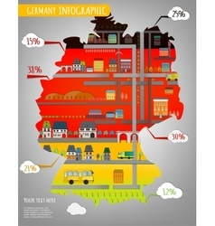 Country infographics vector