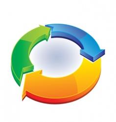 arrows circle sign vector image vector image