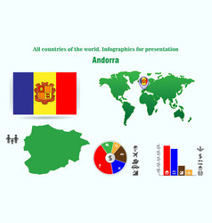 8 andorra all countries of the world vector image