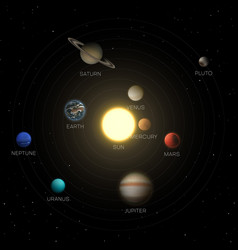 solar system and planets location flat vector image