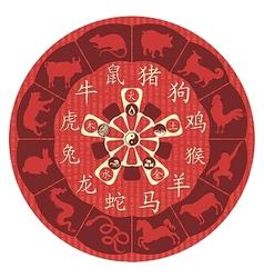 Chinese Zodiac Wheel vector image