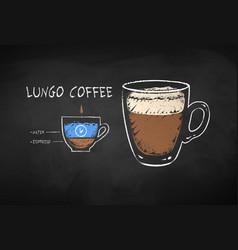 Chalk lungo coffee recipe vector