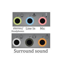 All sound input output vector