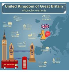 United Kingdom of Great Britain infographics vector image