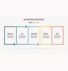 Business infographics banner with 5 steps vector