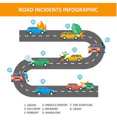 Road incident infographic vector