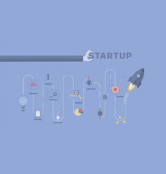 Startup process background vector