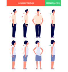 Correct incorrect postures what we stand posture vector