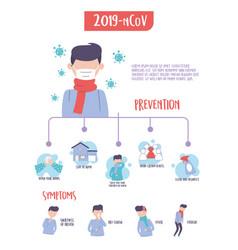 Covid19 19 pandemic infographic coronavirus vector