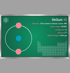 Infographic of the element of helium vector