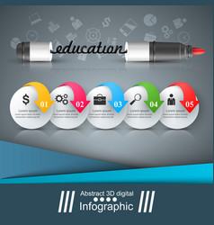 chalk sponge school board - education vector image