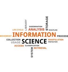 Word cloud information science vector
