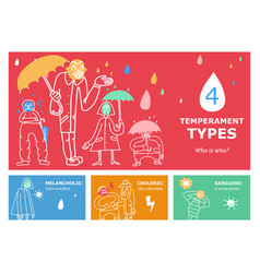 Temperament types horizontal banners vector