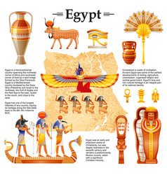 Ancient egyptian travel map with vector