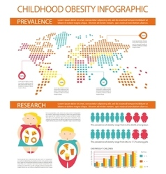 Childhood Obesity Infographic vector image