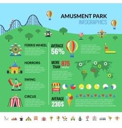 Amusemennt Park Attractions Visitors Infographics vector