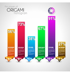 Origami Histograms vector image