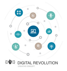 Digital revolution colored circle concept with vector