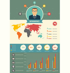 information user flat pattern infographics vector image vector image
