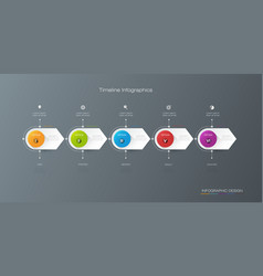 Infographics timeline design template with label vector