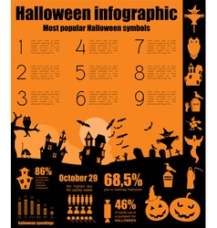 Halloween infographic design vector image