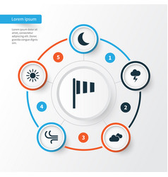 Climate icons set collection of weather moon vector