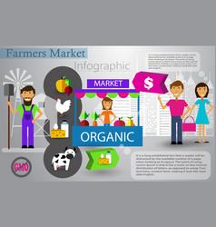 farm market infographic vector image