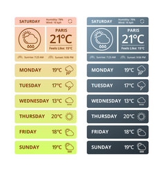 weather widgets for smartphones template vector image