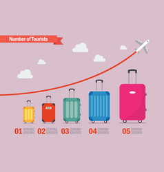 Graph increase in the number of tourists vector