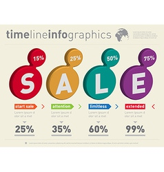 Sale infographic timeline Time line web template vector image vector image